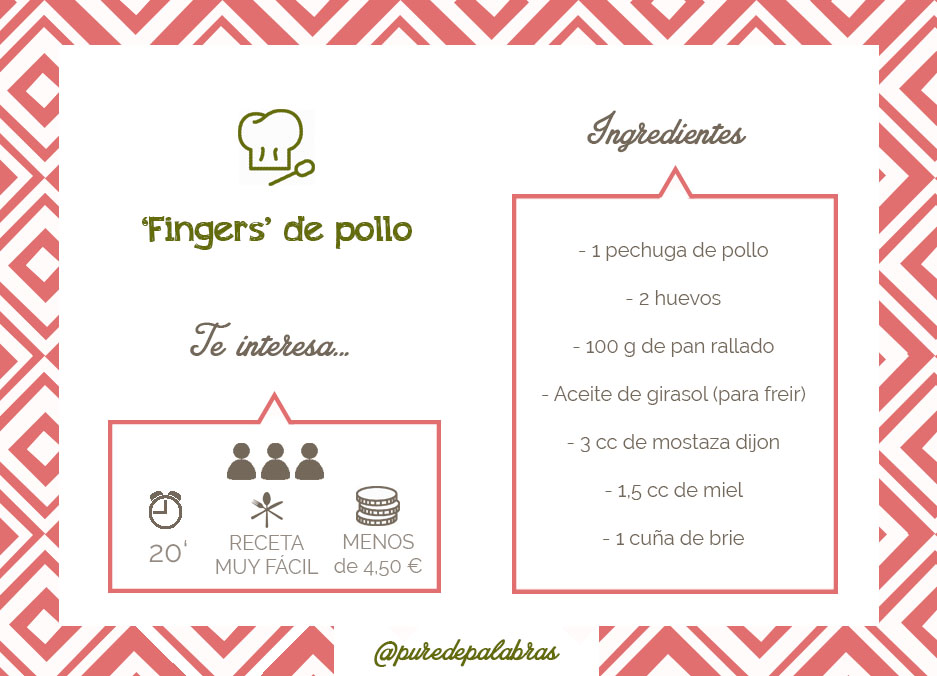 INFO VISUAL_Fingers pollo