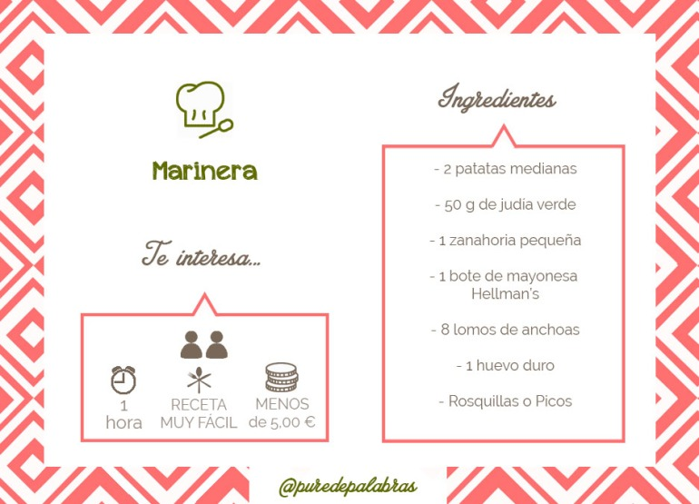 INFO VISUAL_Marinera