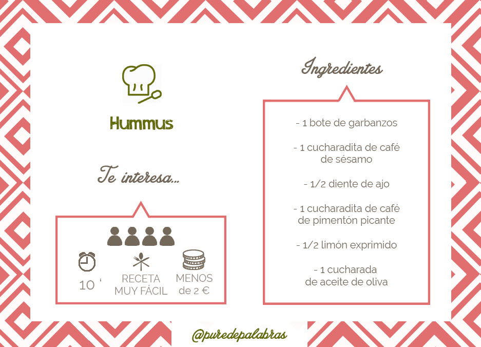 INFO VISUAL_hummus