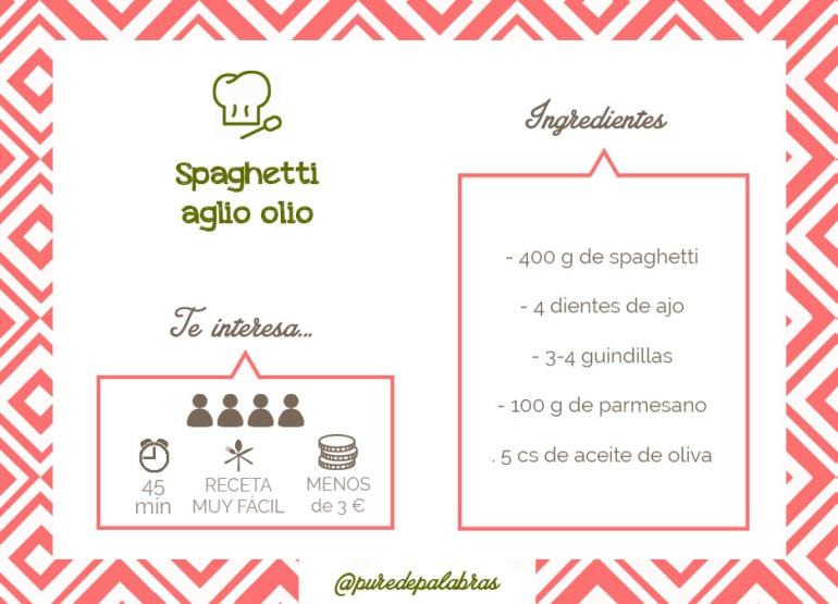 INFO VISUAL_spaghetti