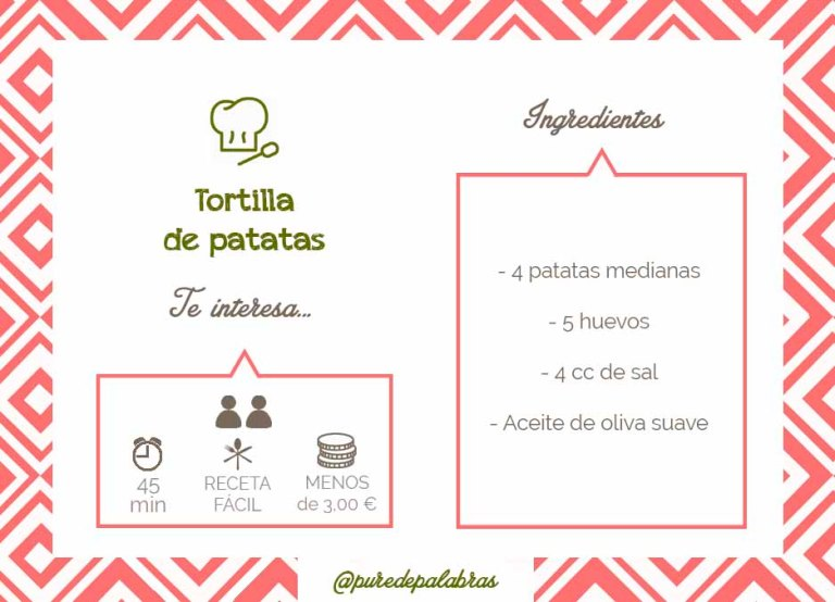 INFO VISUAL_Tortilla